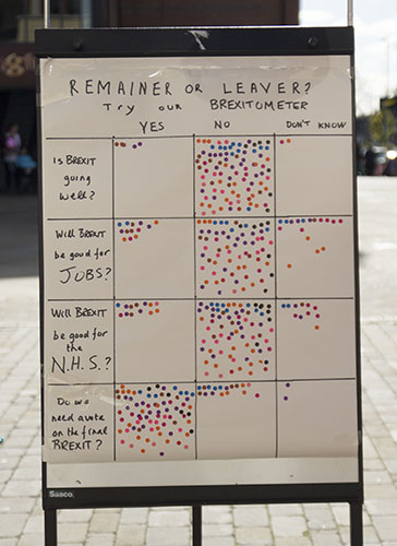 Picture of the Brexitometer, a chart with dots with most people saying Brexit is not going well, not good for jobs or the NHS and that people want a vote on the final deal.